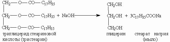 Схема гидролиза жиров