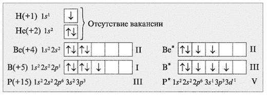 Реферат на тему валентность и валентные возможности атомов 3690