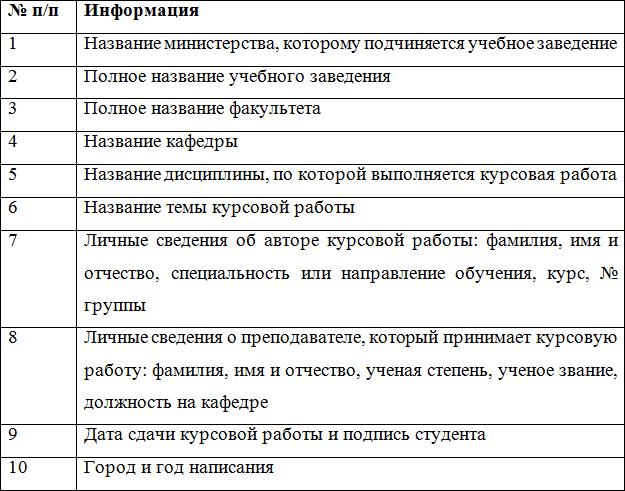 Оформление титульного листа курсовой работы Таблица информации в титульном листе курсовой