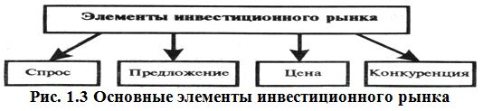 Оформление курсовой работы по ГОСТу образец Оформление курсовой работы по ГОСТу 2016 пример первой главы