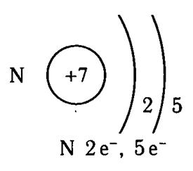 Схематичное строение атома азота