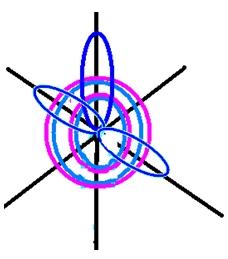 Пространственное изображение строения атома азота