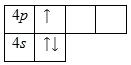 Энергетическая диаграмма галлия