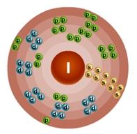 Строение атома йода схема.