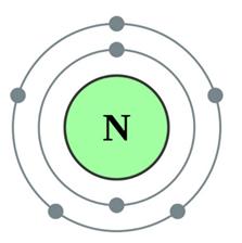 Строение атома азота и его молярная масса