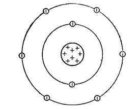 Строение атома и молярная масса кислорода