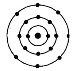Никель атом, строение - Справочник химика