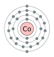 Строение атома натрия, периодическая таблица химических элементов