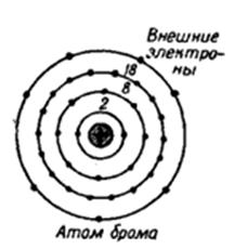 Изобразите схемы строения атомов следующих металлов натрия - ьные