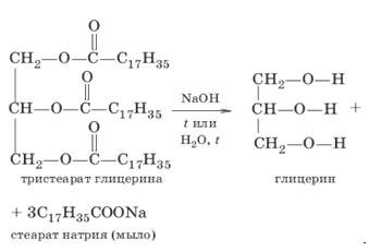 Глицерин реферат по химии 8632