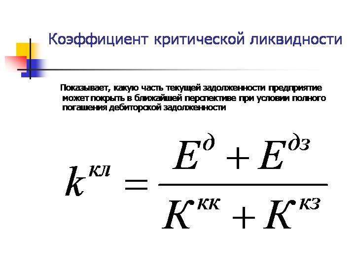 Коэффициент критической ликвидности формула по балансу
