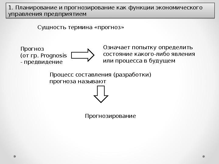 Планирование и прогнозирование как функции экономического управления предприятием