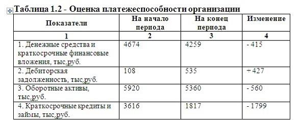 Сколько в дипломной работе должно быть таблиц 6145