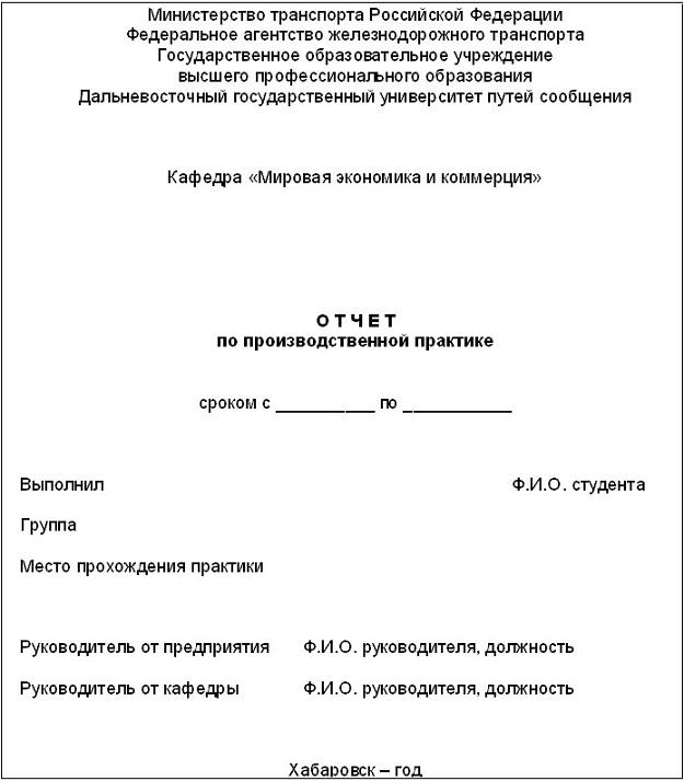 Титульник отчета по учебной практике студента 4990